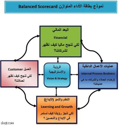 تخطيط الموارد البشرية pdf
