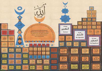 كتب اسماء الله الحسنى pdf