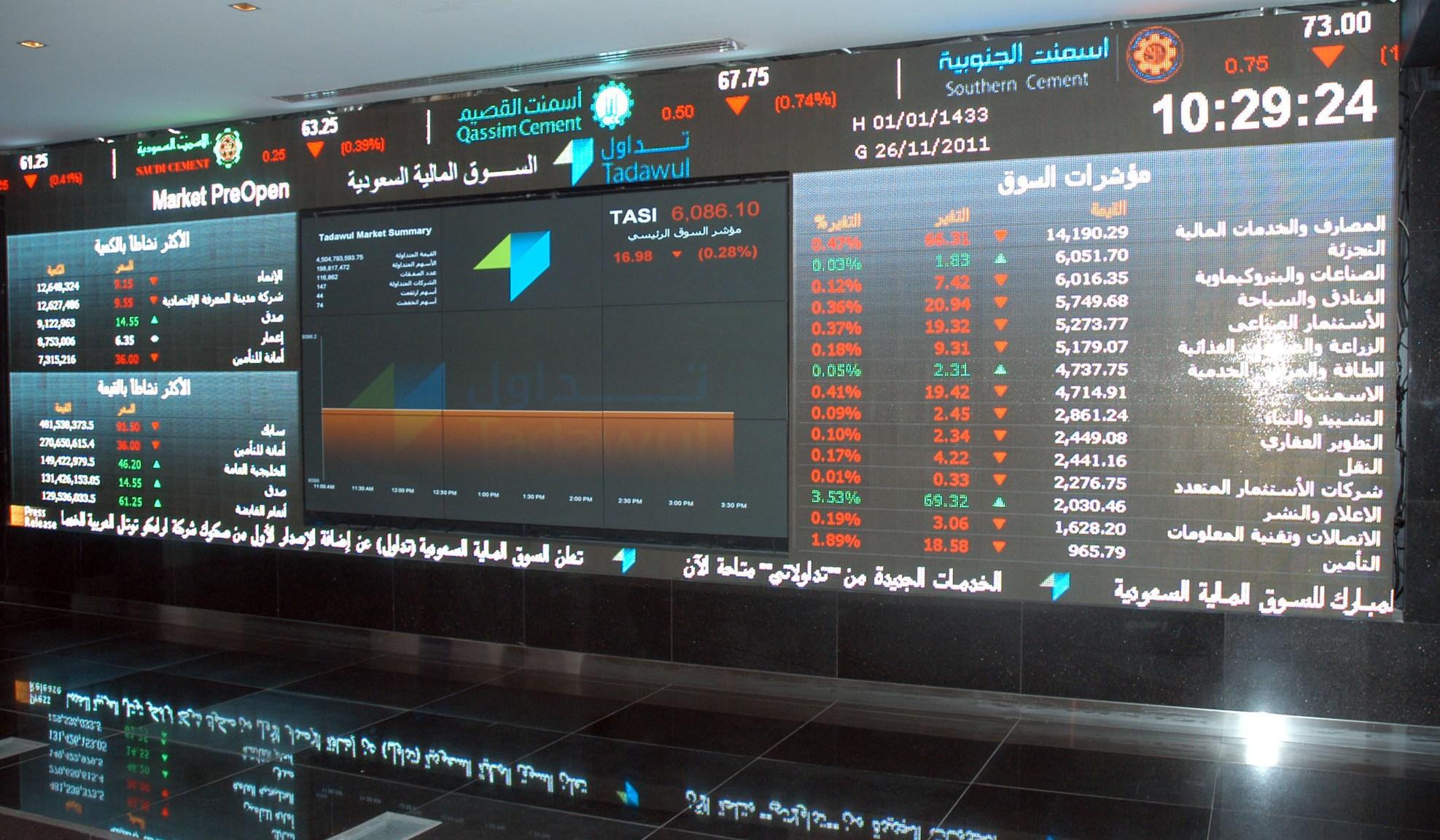 الأسهم السعودية تنهي تداولاتها اليوم كاسبة 23 نقطة عند مستوى 6898 نقطة   صحيفة الاقتصادية