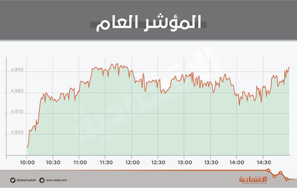 الأسهم السعودية تقترب من حاجز 6900 نقطة مع تحسن أسعار النفط   صحيفة الاقتصادية