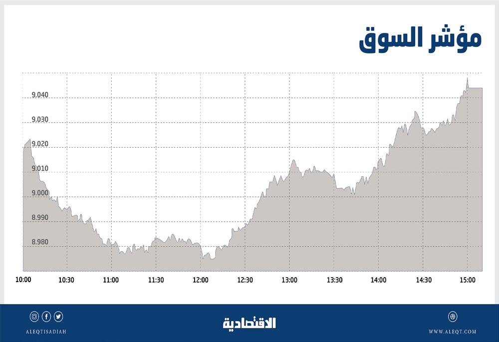 رغم ضغوط البيع .. الأسهم السعودية تحافظ على مستوياتها فوق 9 آلاف نقطة