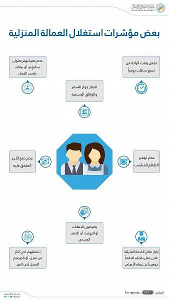علاج او معاملة اط لع علامة حقوق العمالة المنزلية في السعودية 2019 Allusacars Com