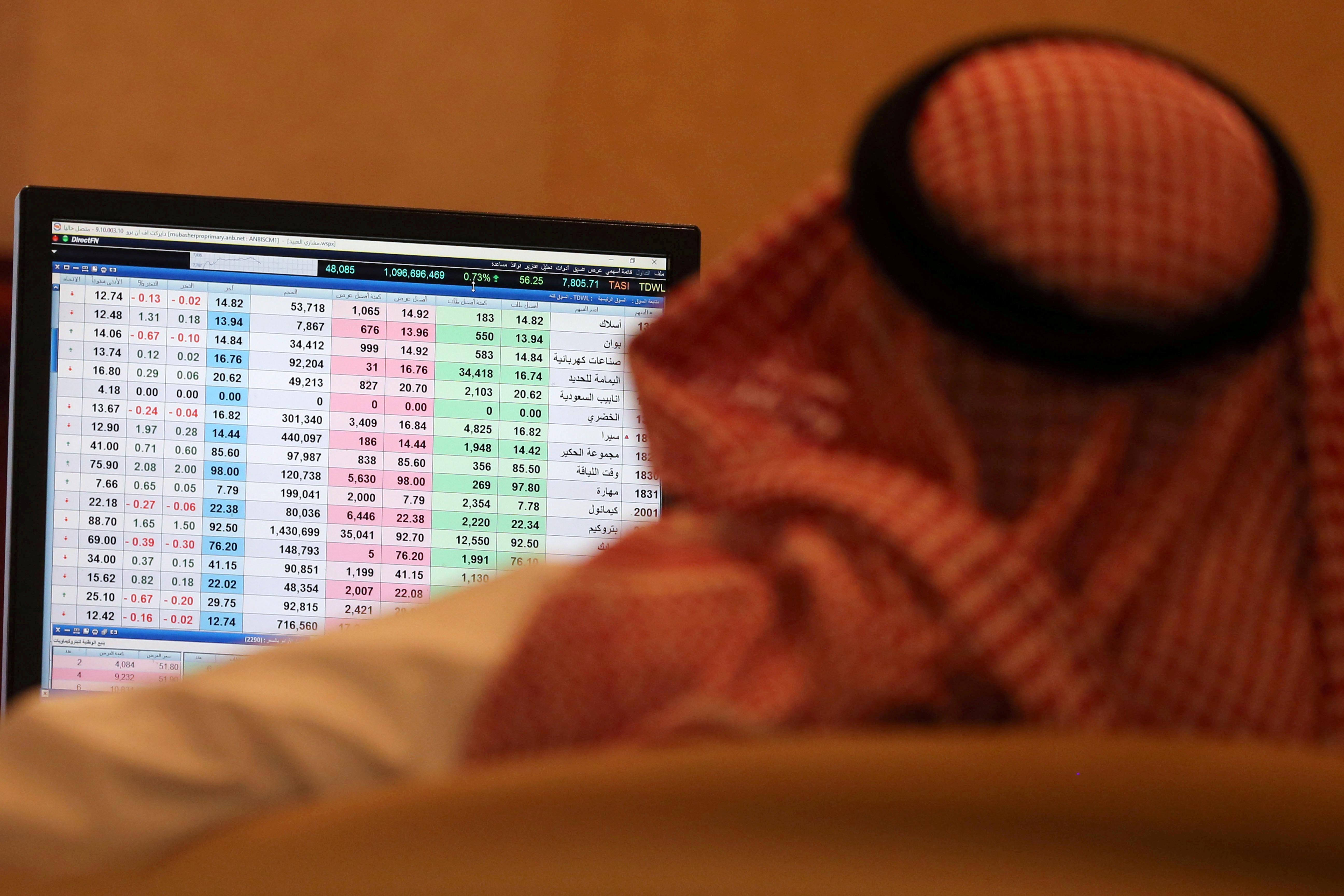 مؤشر سوق الأسهم السعودية يغلق على ارتفاع عند مستوى 7927  نقطة   صحيفة الاقتصادية