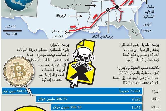 هجوم إلكتروني يغلق خط أنابيب أمريكي .. 2.60 مليار دولار تم دفعها لقراصنة في 2020