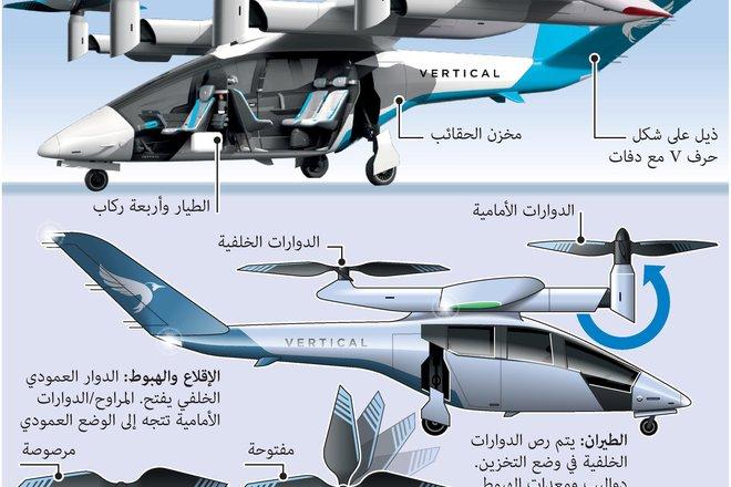 بقيمة 4 مليارات دولار .. أكبر طلبية في العالم لطائرات كهربائية