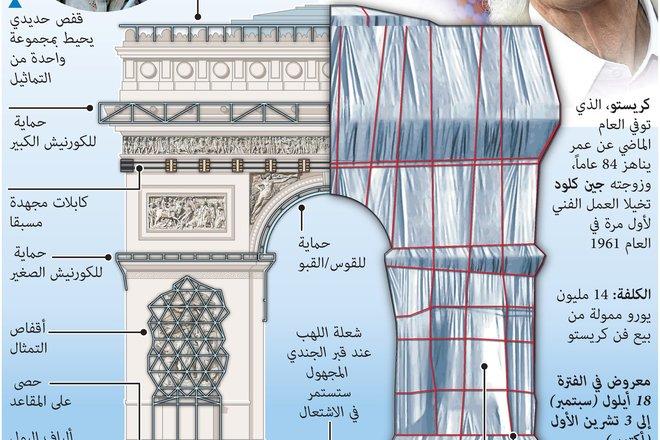 تغليف قوس النصر في باريس بتكلفة بلغت 14 مليون يورو