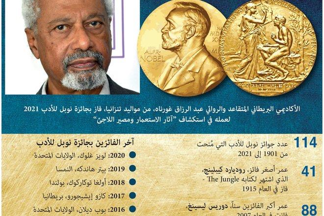 روائي تنزاني يفوز بجائرة نوبل للأدب