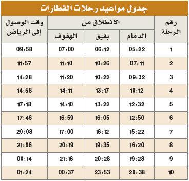 العداء تفضل صمام مواعيد رحلات الرياض الدمام النقل الجماعي Comertinsaat Com