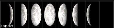 حقائق عن القمر والشهر القمري