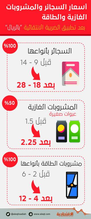 32cd63490dfee Next. ماجد الخالد من الرياض. تبدأ السعودية رسميا غدا تطبيق ضريبة السلع ...