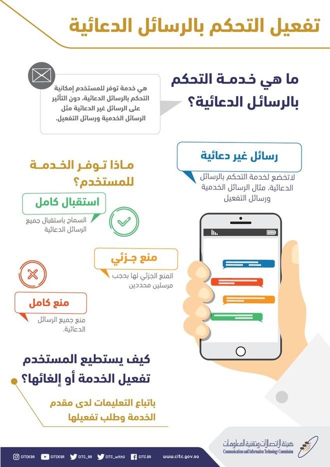 الاتصالات إجراءات جديدة للحد من الرسائل الدعائية المزعجة ومخالفة 33 مقدما للخدمة صحيفة الاقتصادية