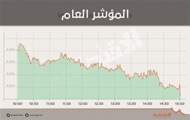 76f97027f2623 الأسهم السعودية تتماسك فوق مستويات 8500 نقطة رغم ضغوط