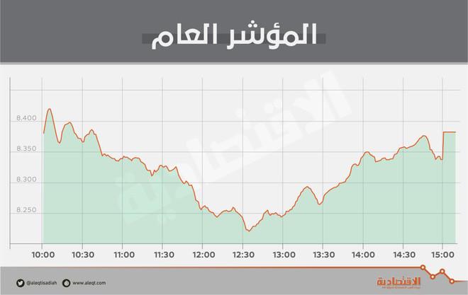 bb6925e36 الأسهم السعودية تعود للربحية في