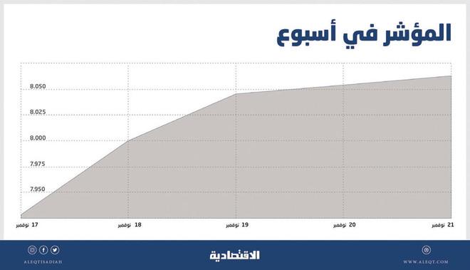 акции saudi kayan