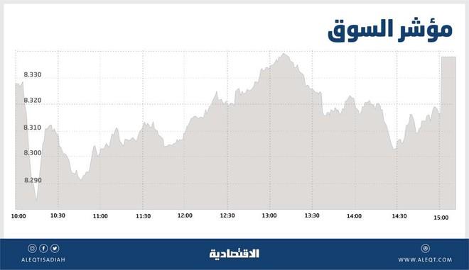 الأسهم السعودية تتغلب على ضغوط البيع وتغلق عند أعلى مستوى في 8 أشهر
