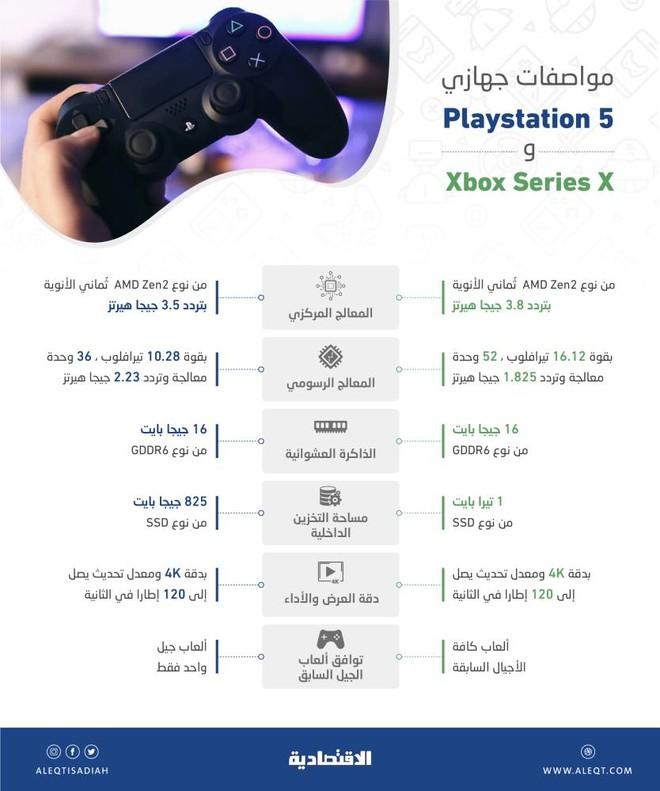 منافسة محتدمة بين عمالقة الألعاب والغلبةلـ Xbox بسبب ميزة «الاستئناف السريع»