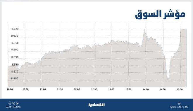 بدعم الأسهم القيادية .. السوق السعودية تصعد إلى أعلى مستوى منذ يوليو 2019
