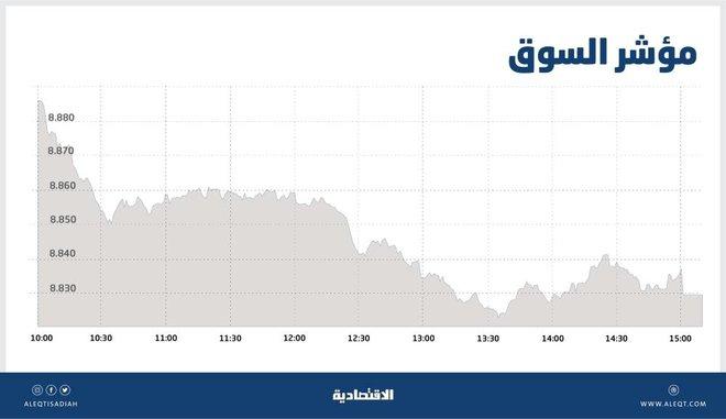 الأسهم السعودية تتراجع للجلسة الرابعة .. تزايد معدلات التدوير يظهر النزعة المضاربية
