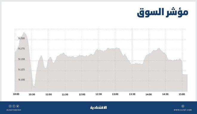 الأسهم السعودية تتماسك فوق مستويات 9100 نقطة رغم تراجع معظم القطاعات