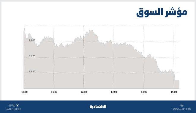 الأسهم السعودية تهبط للجلسة الرابعة .. ضغوط البيع تسيطر على حركة التداولات