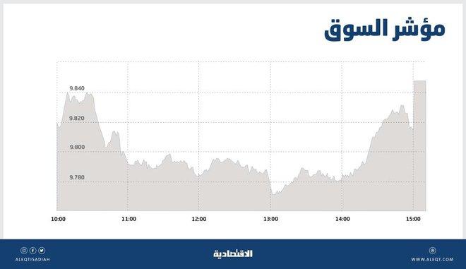قوى شرائية تعيد الأسهم السعودية إلى المنطقة الخضراء .. والسيولة تهبط إلى 6.2 مليار ريال
