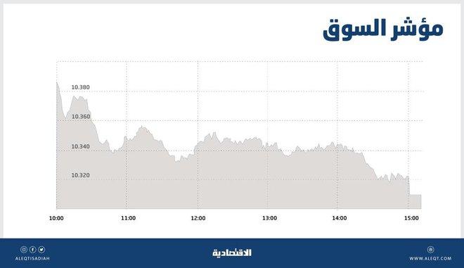 الأسهم السعودية تتراجع للجلسة الثالثة بضغوط البيع .. والمؤشر يتماسك عند 10300 نقطة