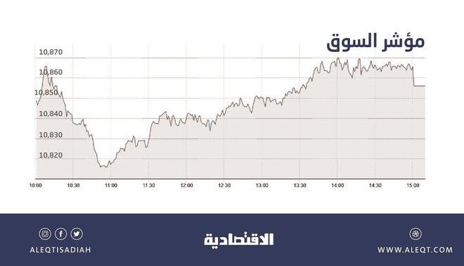 الأسهم السعودية تعود إلى الارتفاع في تداولات متقلبة .. نشاط السيولة الأدنى في أسبوعين