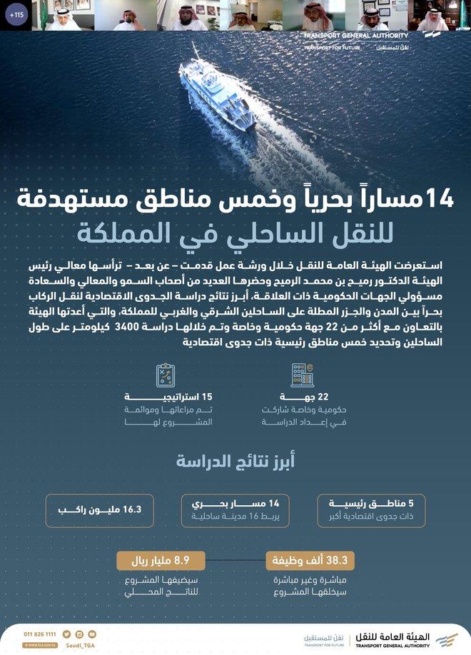 """""""النقل"""" تدرس 14 مسارا بحريا و 5 مناطق مستهدفة للنقل الساحلي بين مدن المملكة"""