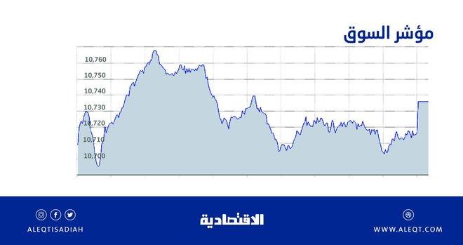 الأسهم السعودية تكسب 37 نقطة رغم الضغوط .. أوزان الشركات المرتفعة تدعم المؤشر