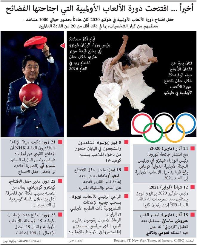 افتتاح دورة الألعاب الأولمبية في اليابان بحضور ألف مشاهد فقط
