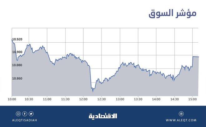 الأسهم السعودية تواصل ارتفاعاتها للجلسة السادسة .. والسيولة عند 7.1 مليار ريال