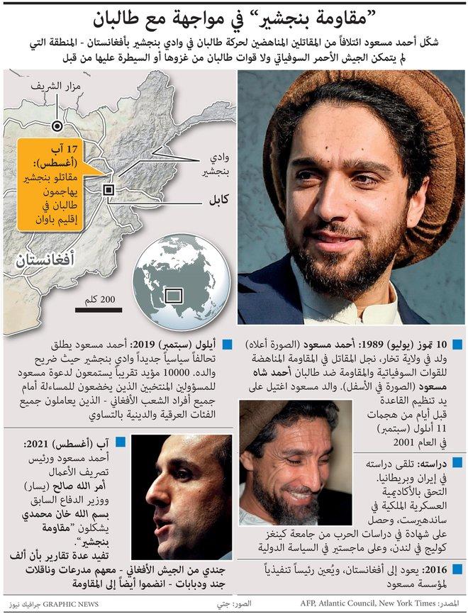 """مقاومة """"بنجشير"""" في مواجهة مع طالبان"""