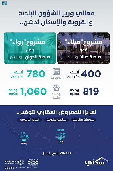 """تدشين مشروعي """"رواء"""" و """"ميلاء"""" في الرياض وجدة"""