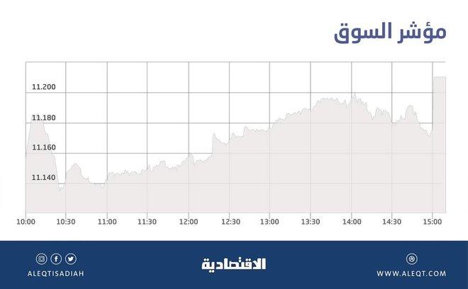 شراء انتقائي في فترة المزاد يدفع الأسهم السعودية إلى مستويات فوق 11200 نقطة