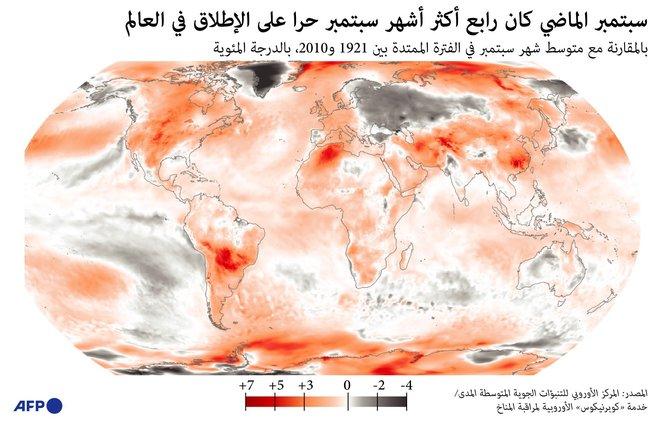 سبتمبر الماضي .. رابع أكثر أشهر سبتمبر حرا على الإطلاق في العالم