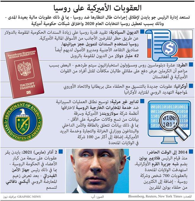 أمريكا تفرض عقوبات قاسية على روسيا