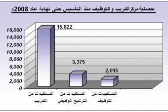 937 سعودية يعملن في المصانع والطلب عليهن يتزايد بعد نجاح تجربة 8 مصانع