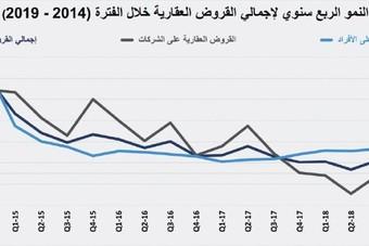 بيع عقارين تجاريين في الرياض يرفع نشاط السوق العقارية إلى 4.2 مليار ريال