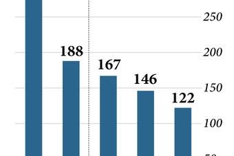 منصة زوم من كبار المستفيدين من العزل المنزلي.. قفزت إيراداتها 169 % لتبلغ 328 مليون دولار