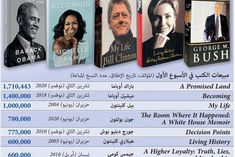 كتاب أوباما يتصدر المذكرات السياسية الأكثر مبيعا