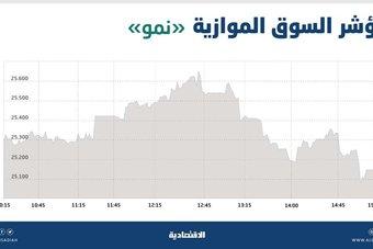 السوق الموازية تفقد 199 نقطة بتداولات قيمتها 41 مليون ريال