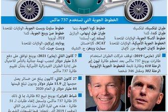 طلبات شراء طائرة بوينغ 737 ماكس تبدأ بالتدفق