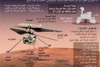 """""""ناسا"""" تجري تجربة لإطلاق أول مروحية على المريخ"""