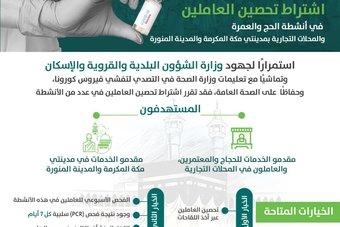 ابتداء من 1 رمضان.. اشتراط تحصين العاملين في أنشطة الحج والعمرة والمحلات التجارية في مدينتي مكة والمدينة