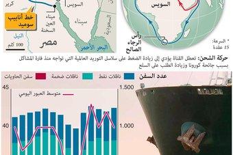 أزمة قناة السويس ترهق التجارة العالمية