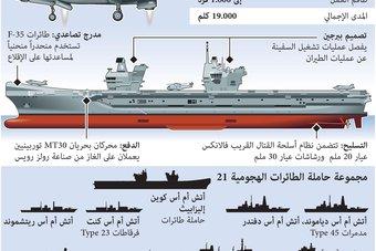 بريطانيا تنشر أكبر حاملة طائرات تابعة للبحرية الملكية في آسيا