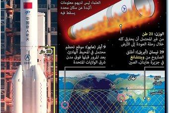 حطام الصاروخ الفضائي الصيني يمكن أن يسقط على منطقة مأهولة