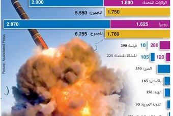تراجع مخزون الأسلحة النووية في العالم