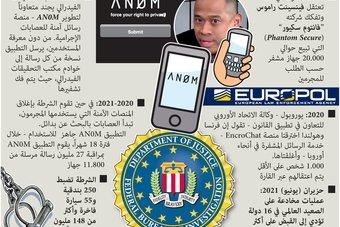 ضبط عملات رقمية و148 مليون دولار نقدا خلال عملية ضد عصابة عالمية