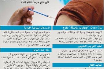 كيف يفسر العلم إصابة شخص بفيروس كورونا رغم تلقيه جرعتين من اللقاح؟